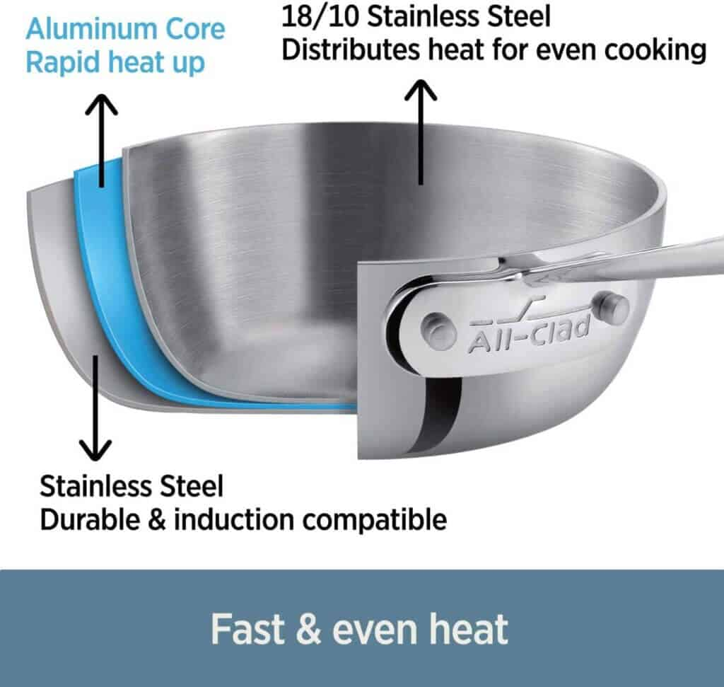 All-Clad 4112NSR2 Stainless Steel Tri-Ply Bonded Dishwasher Safe PFOA-free Non-Stick Fry Pan